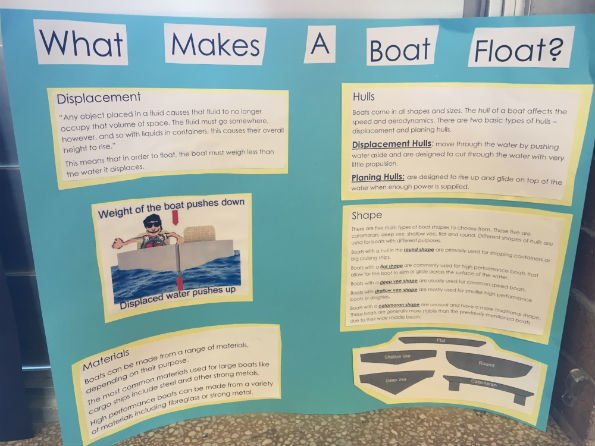 What makes a boat float poster