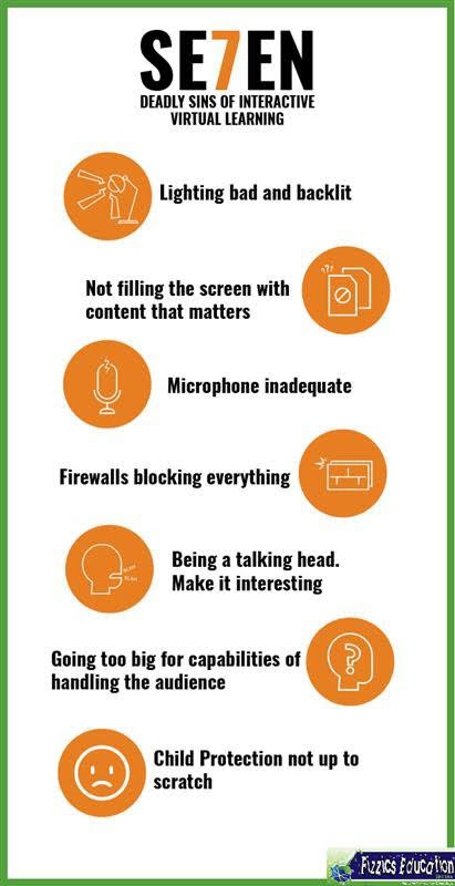 7 things to avoid in interactive virtual learning all listed on an inforgraphic by Fizzics Education