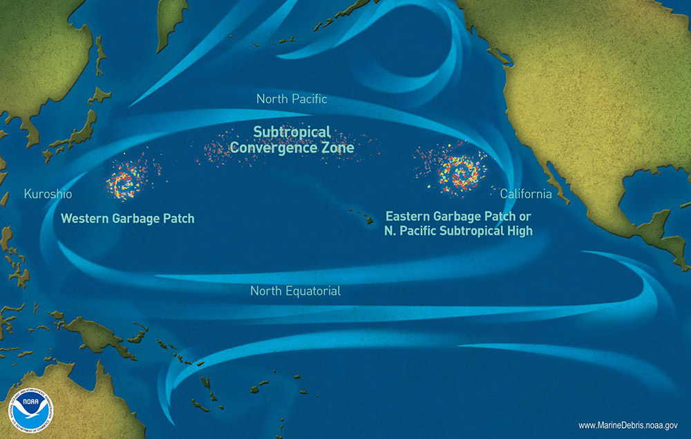 A map showing ocean currents swirling in the Pacific ocean. There are two clear clumps of garbage shown